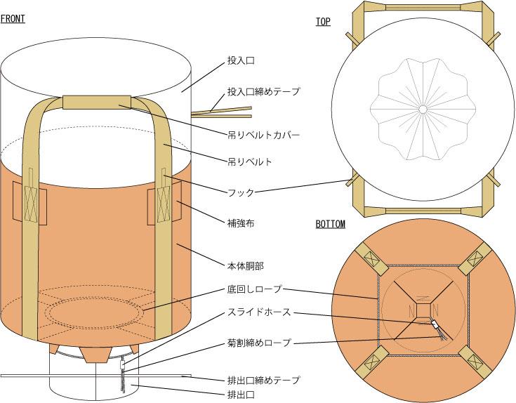 フレコンバッグ構造図