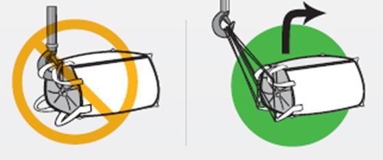 フレコンバッグ点灯時の起こし方例