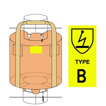 SF01:静電気対策フレコン(タイプB)
