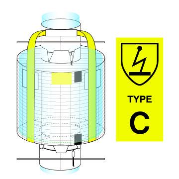 SF02:静電気対策フレコン(タイプC)+L2内袋