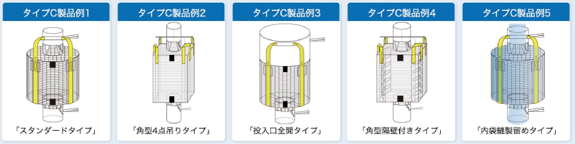 導電性(Type C)フレコンバッグ取り扱い製品一覧
